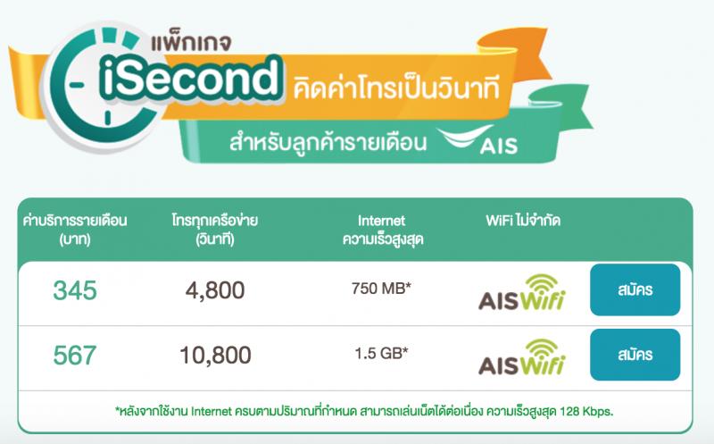 โปรเน็ตอันลิมิเต็ด Unlimited AIS iSecond