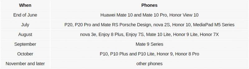 Huawei GPU Turbo List