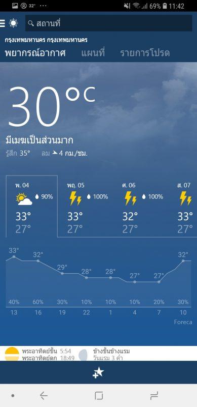 แอพพยากรณ์อากาศ MSN พยากรณ์อากาศ