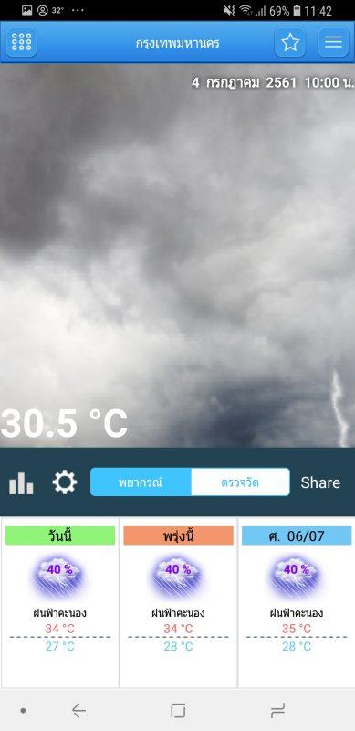 แอพพยากรณ์อากาศ Thai Weather