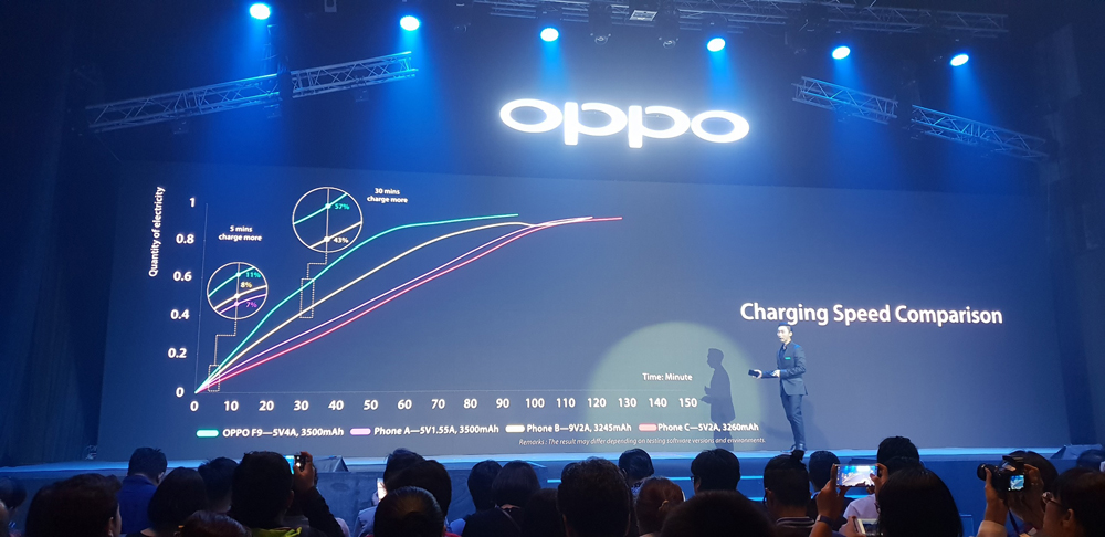 OPPO-F9-Launch_001