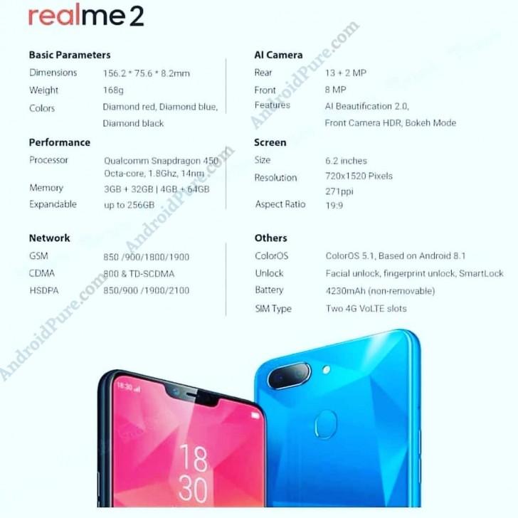 Realme 2 Spec Leaked