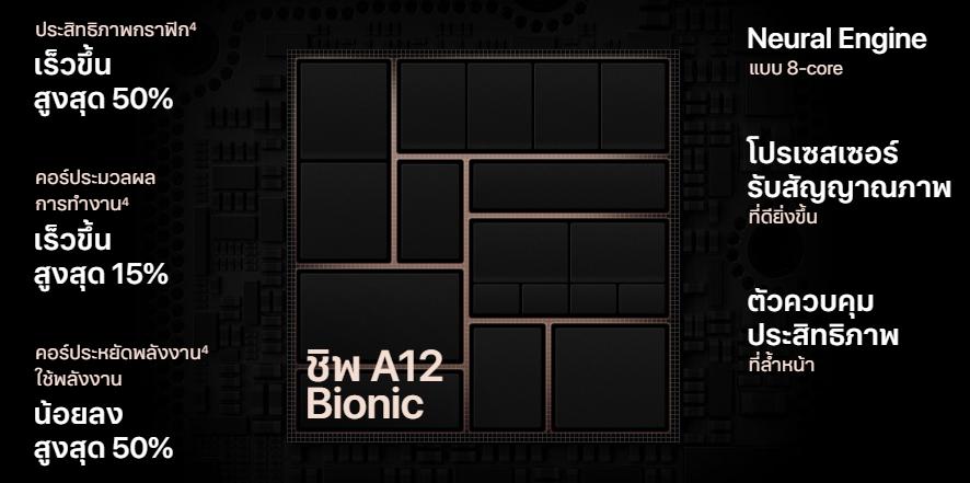 ชิป A12 Bionic