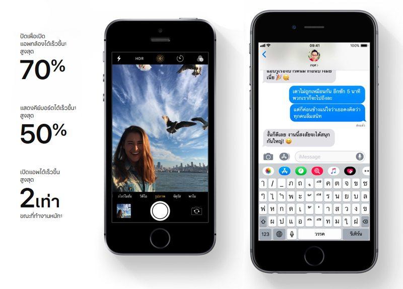 ประสิทธิภาพ iOS 12