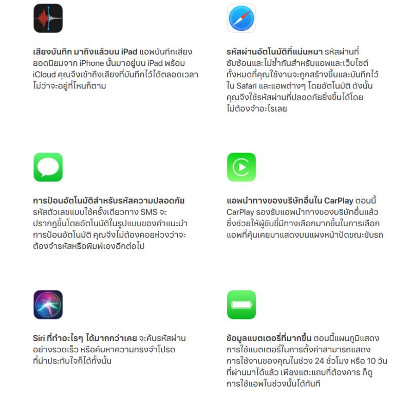 แอพต่างๆ ใน iOS 12