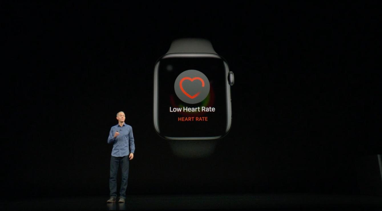 Apple Watch Series 4 (17)