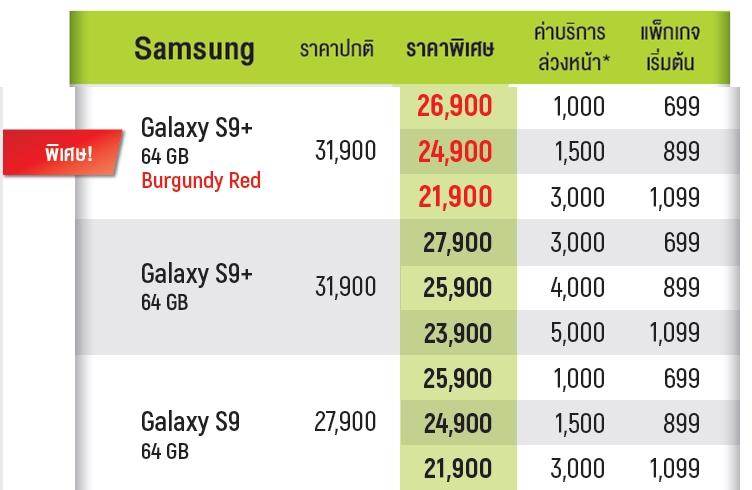 Samsung Galaxy S9 S9 plus AIS
