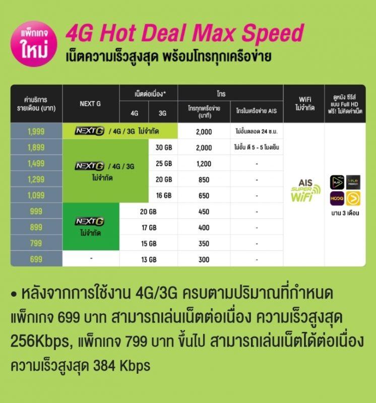 Huawei Mate 20 Pro ais