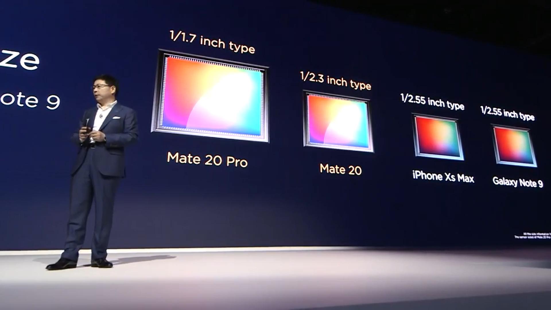 Huawei Mate 20 – 18