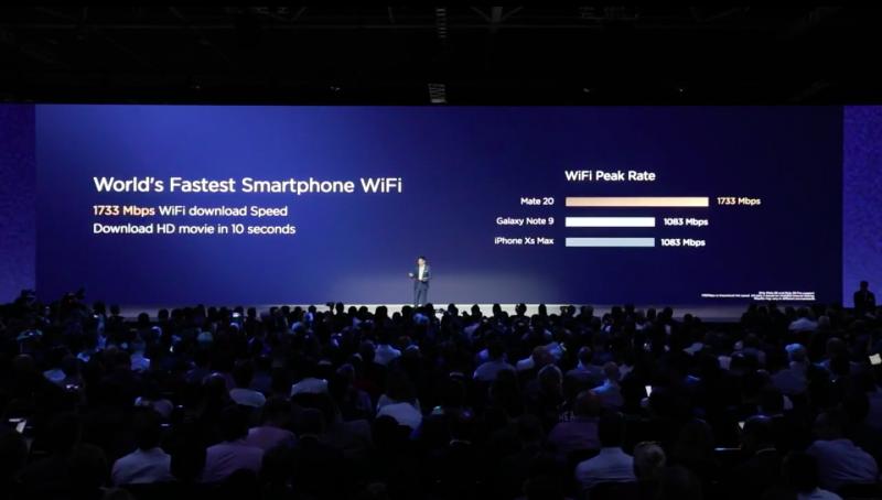 Huawei Mate 20 Pro - Wi-Fi Speed