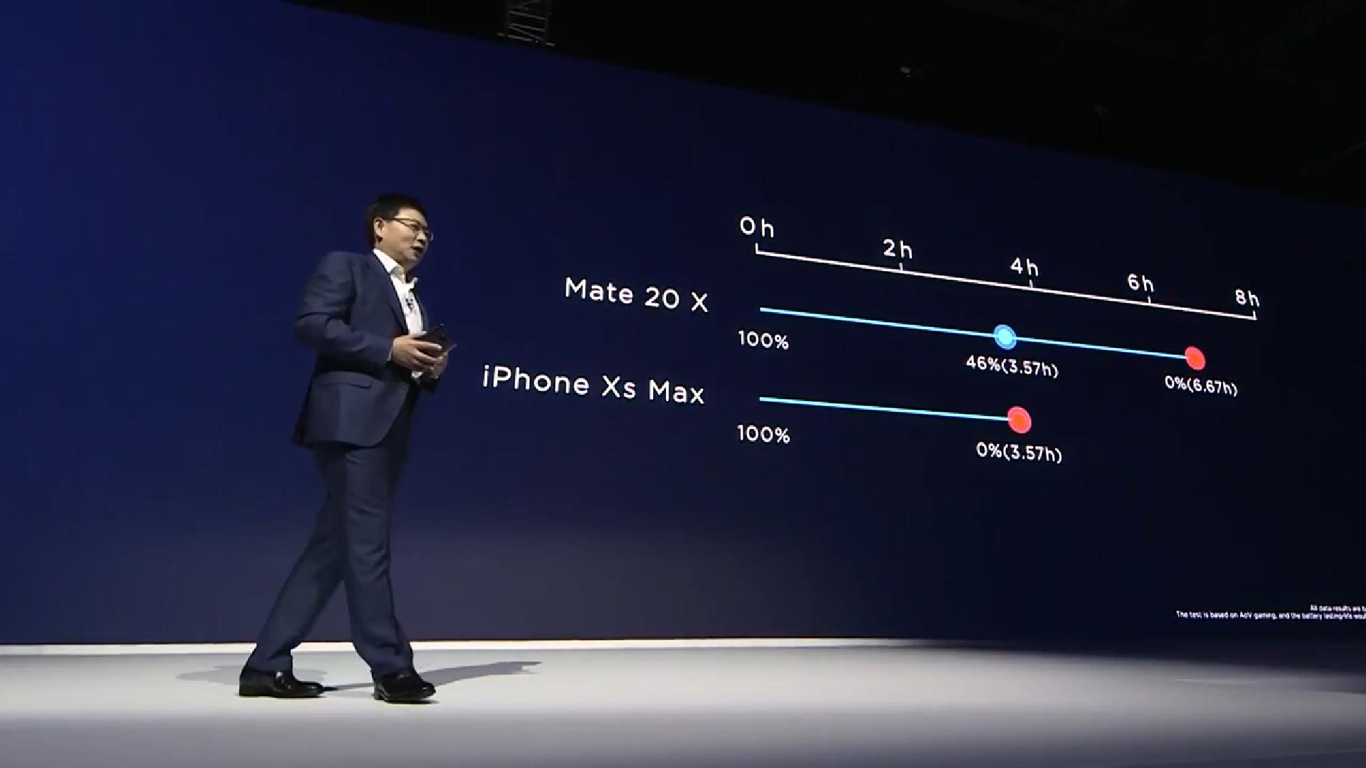 Huawei Mate 20X – 4