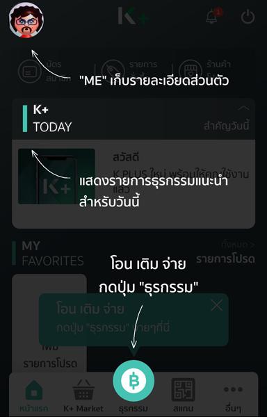 K Plus-me mode
