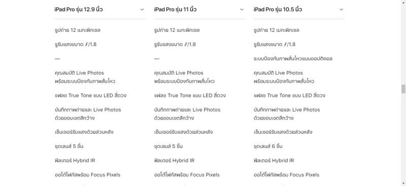iPad Pro 2018 pantip