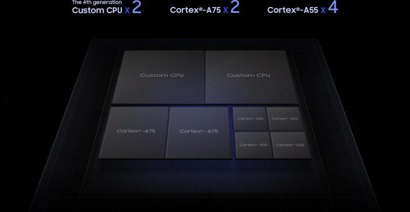 Samsung Exynos 9820 tri cluster