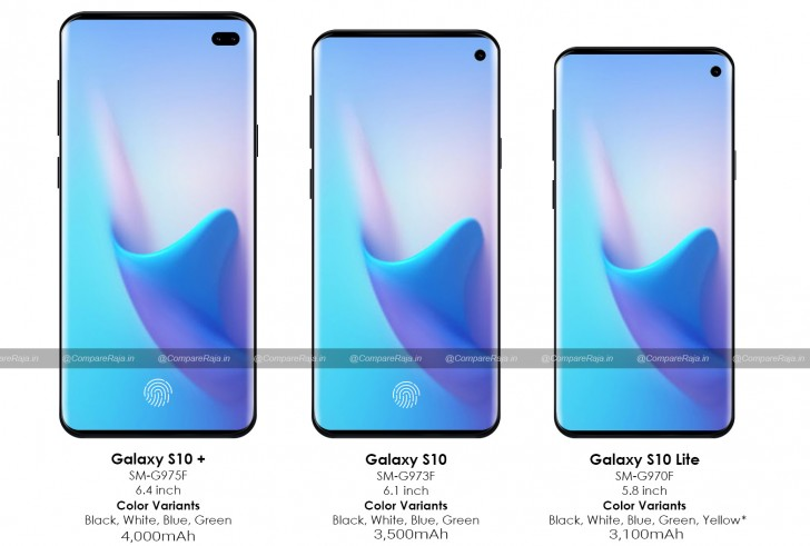 Samsung Galaxy S10 Series Specs leak