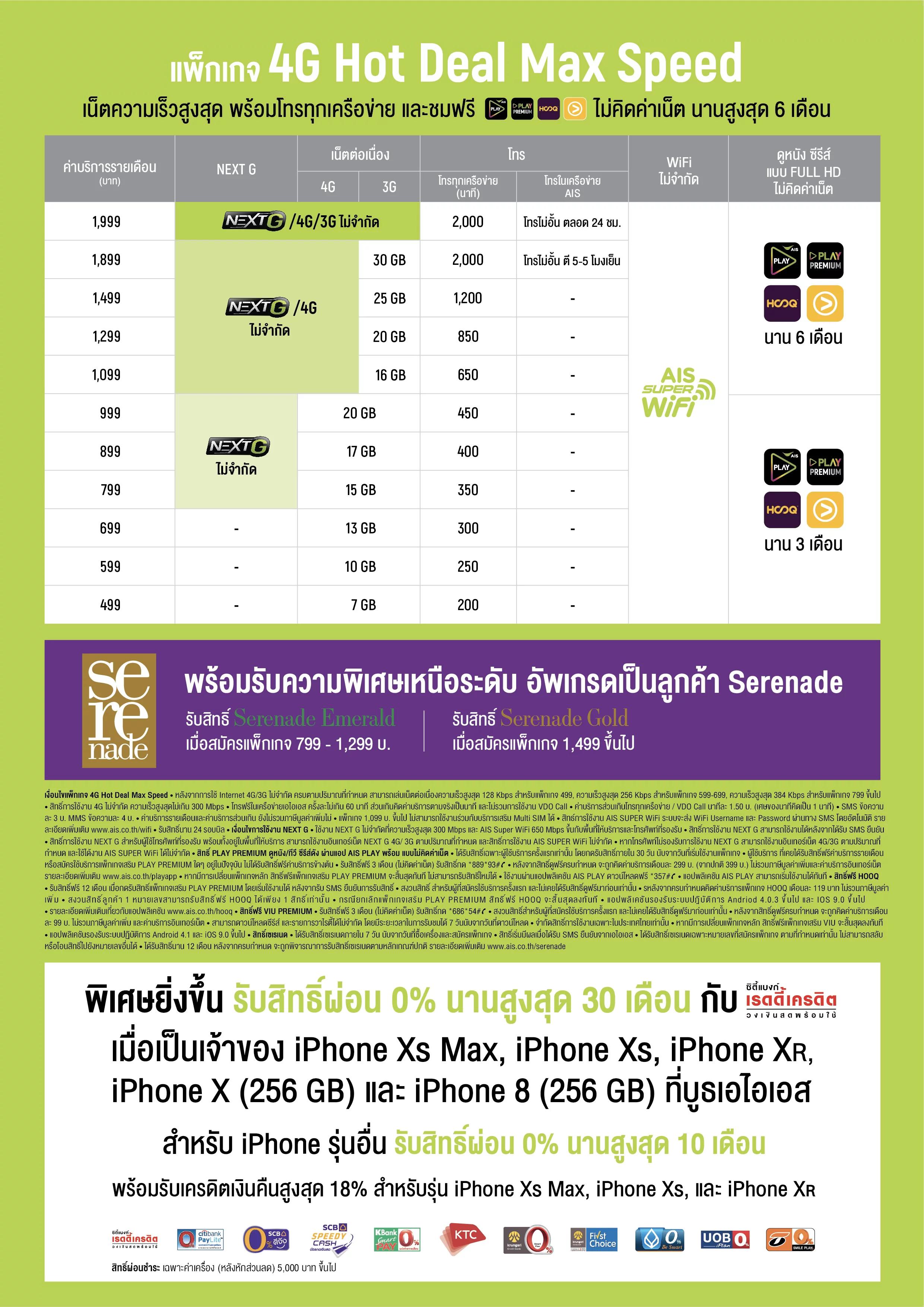 AIS iPhone TME 2019 FEB