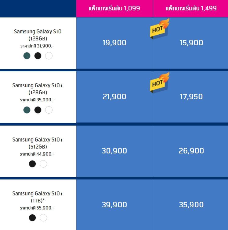 Samsung Galaxy S10 ราคา DTAC