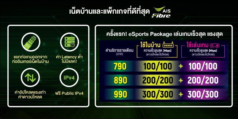 AIS eSports package
