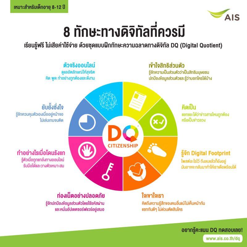 ความฉลาดทางดิจิทัล DQ (Digital Quotient) ครบทั้ง 8 ทักษะ