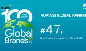 HUAWEI INCREASES ITS STANDING IN BRANDZ RANKINGS 47 of 100