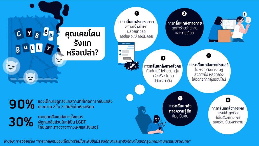 dtac safe internet cyberbullying lgbt