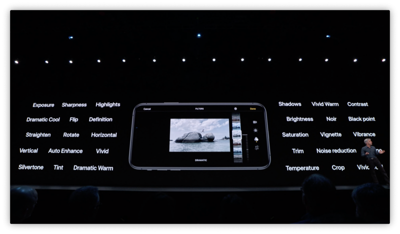 9 features of iPhone in iOS 13