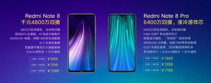 Redmi Note 8 Series Price