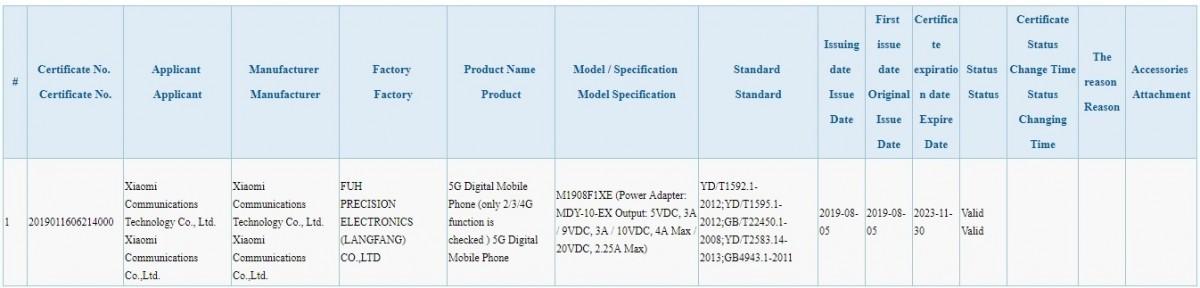 Xiaomi Mi Mix 4 45W
