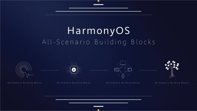 harmony-os-huawei-announce
