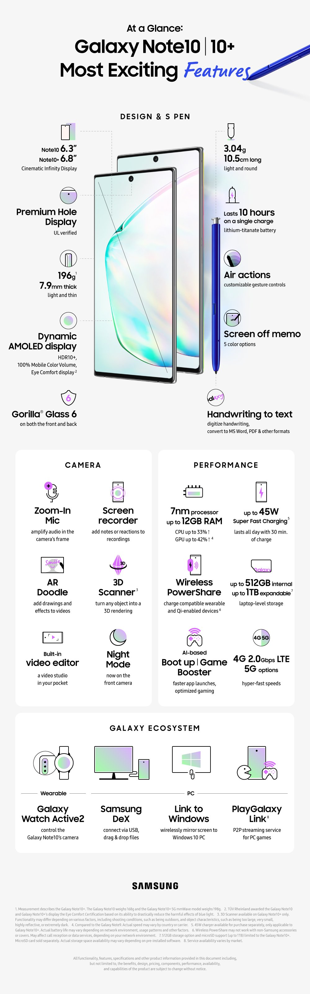 xInfographic_Galaxy-Note10-Most-Exciting-Features.jpg.pagespeed.ic.0i_hZJusB_