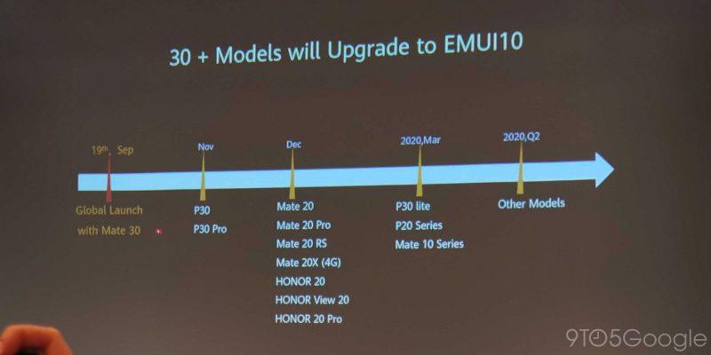 EMUI 10 roadmap plan update