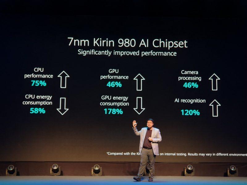 Huawei Nova 5T ชิป kirin 980