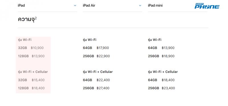 iPad 2019 ราคา