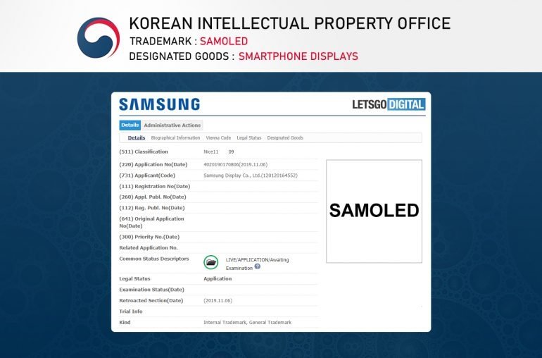 SAMOLED Trademark Registered
