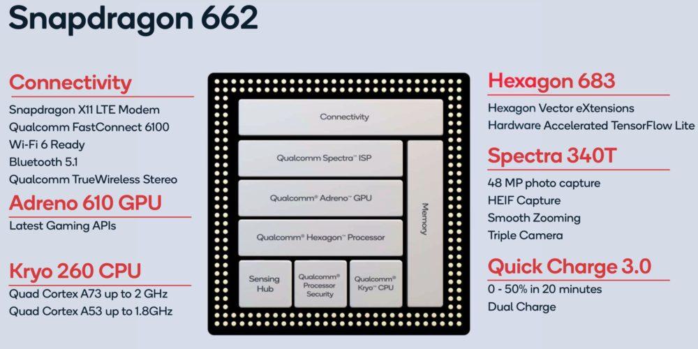 Qualcomm Snapdragon 662