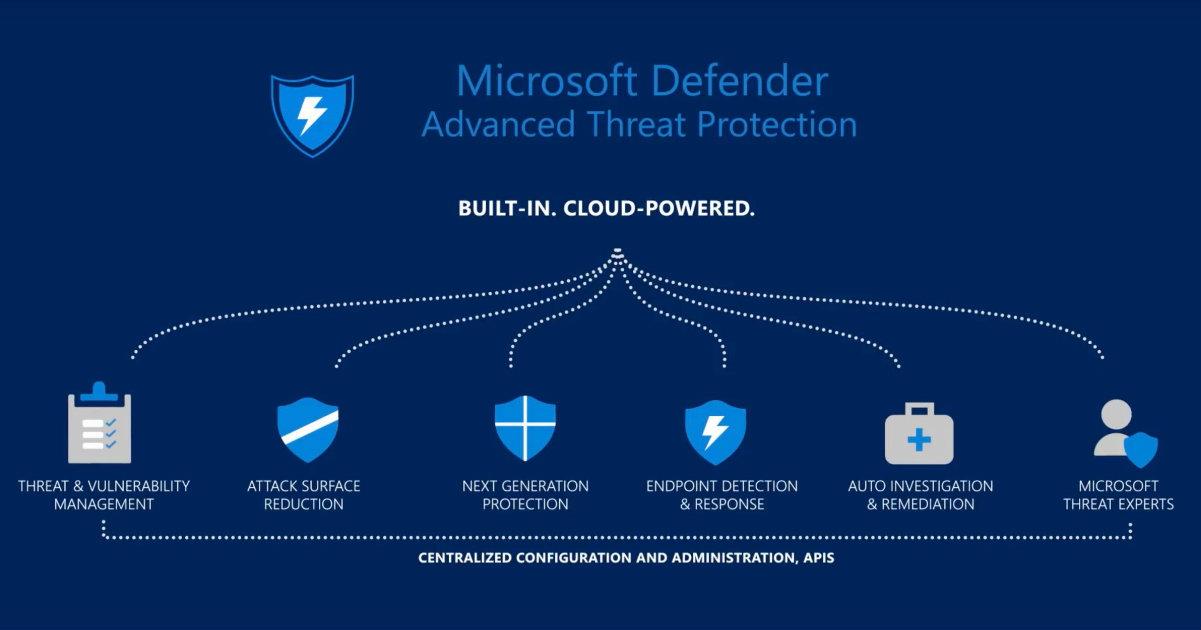 Microsoft Defender ATP Linux Mac Android Header