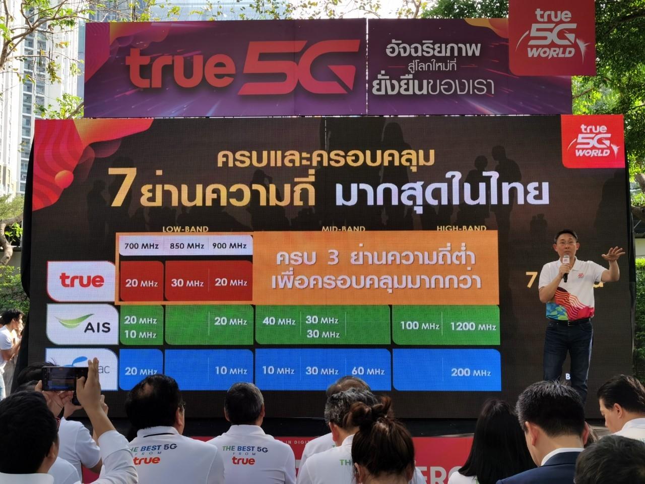 TrueMove H 5G (11)