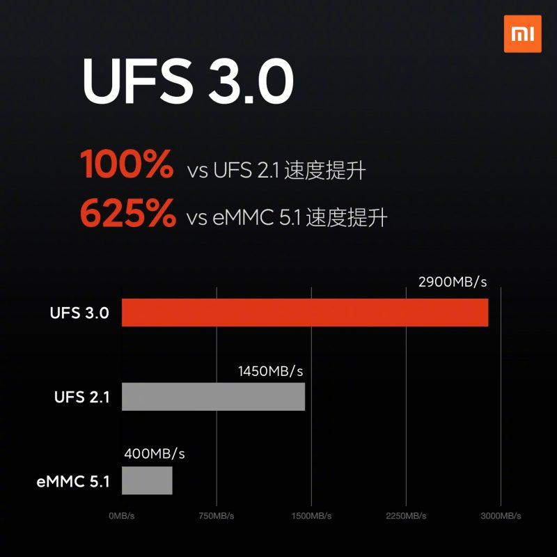 Xiaomi Mi 10 Pro storage UFS 3.0