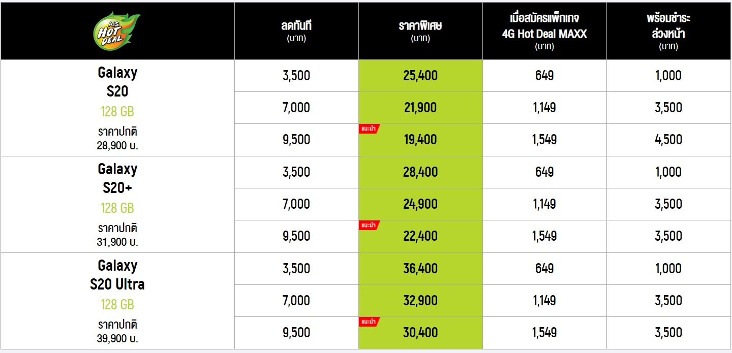 โปรจอง Galaxy S20 Series AIS