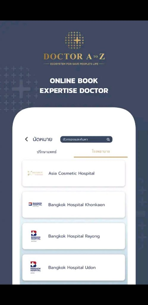 Doctor A to Z Healthcare Ecosystem