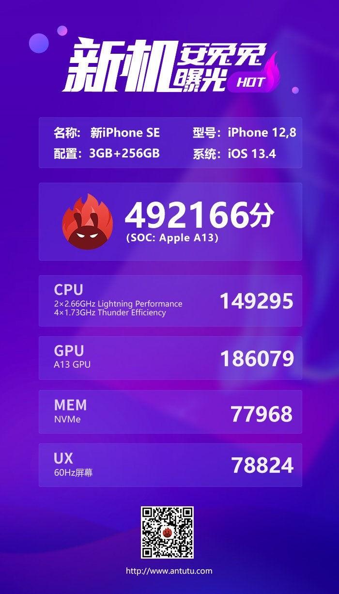 AnTuTu iPhone SE 2020
