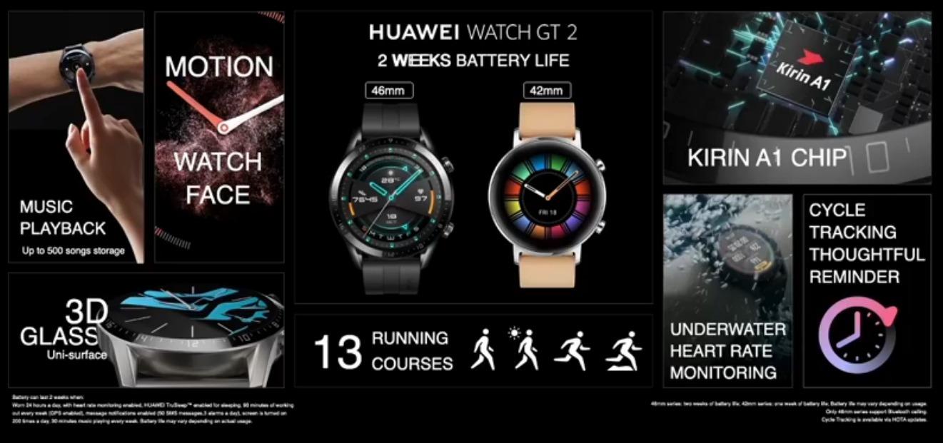 HUAWEI Watch GT 2e 003