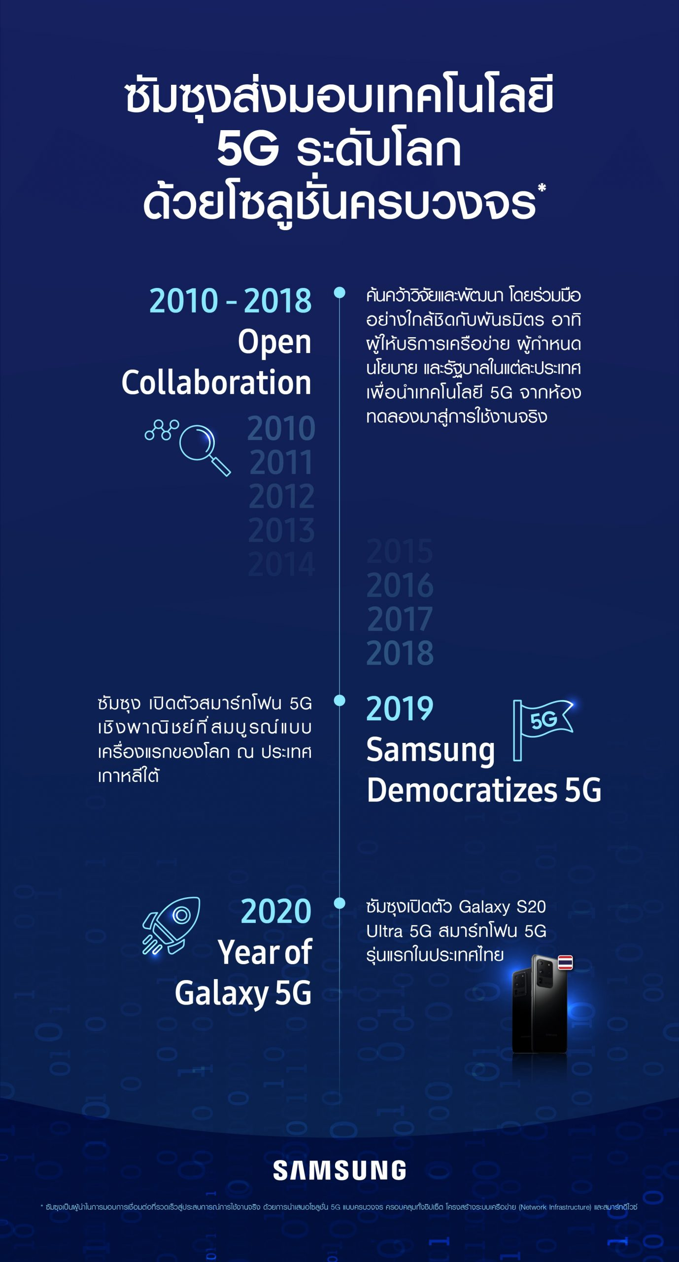 Galaxy 5G Year in Review_TH 02