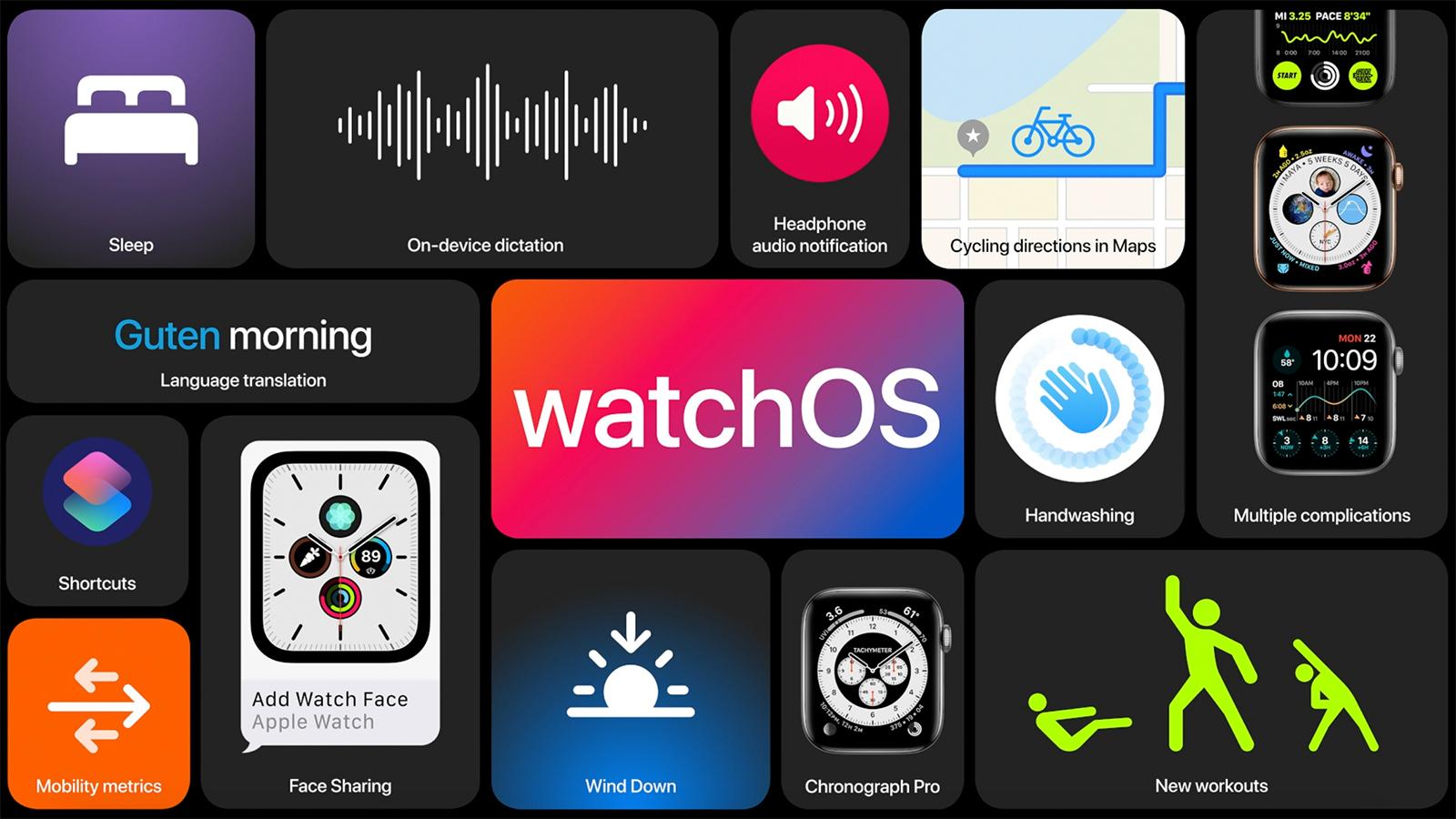 WatchOS-7-Summary