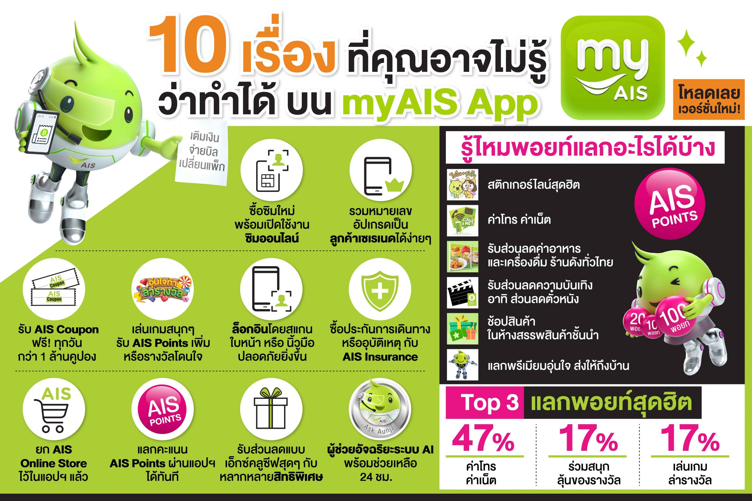 Final infographic 5G-Online