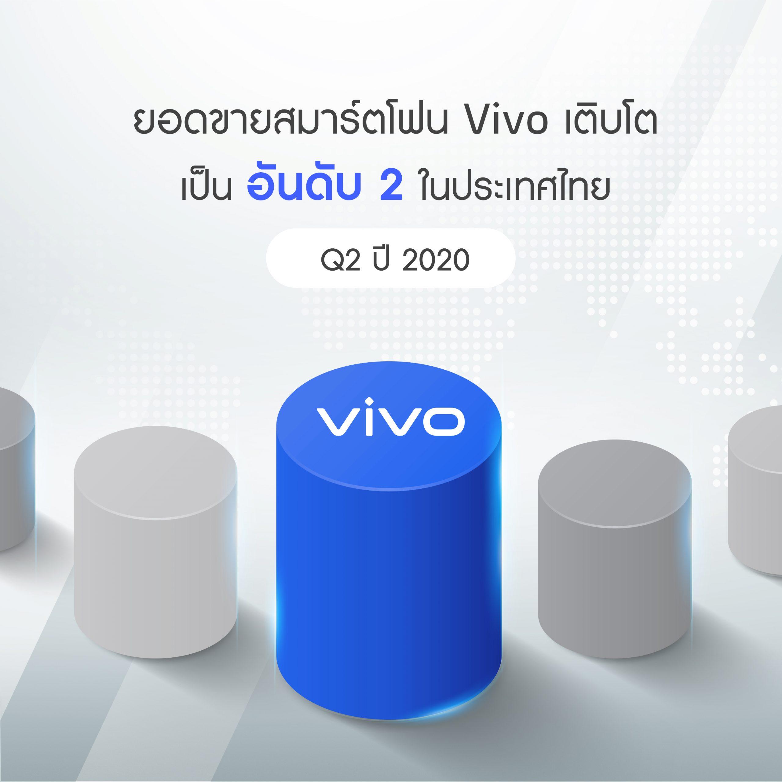 Vivo_PR_No.2inThai_1