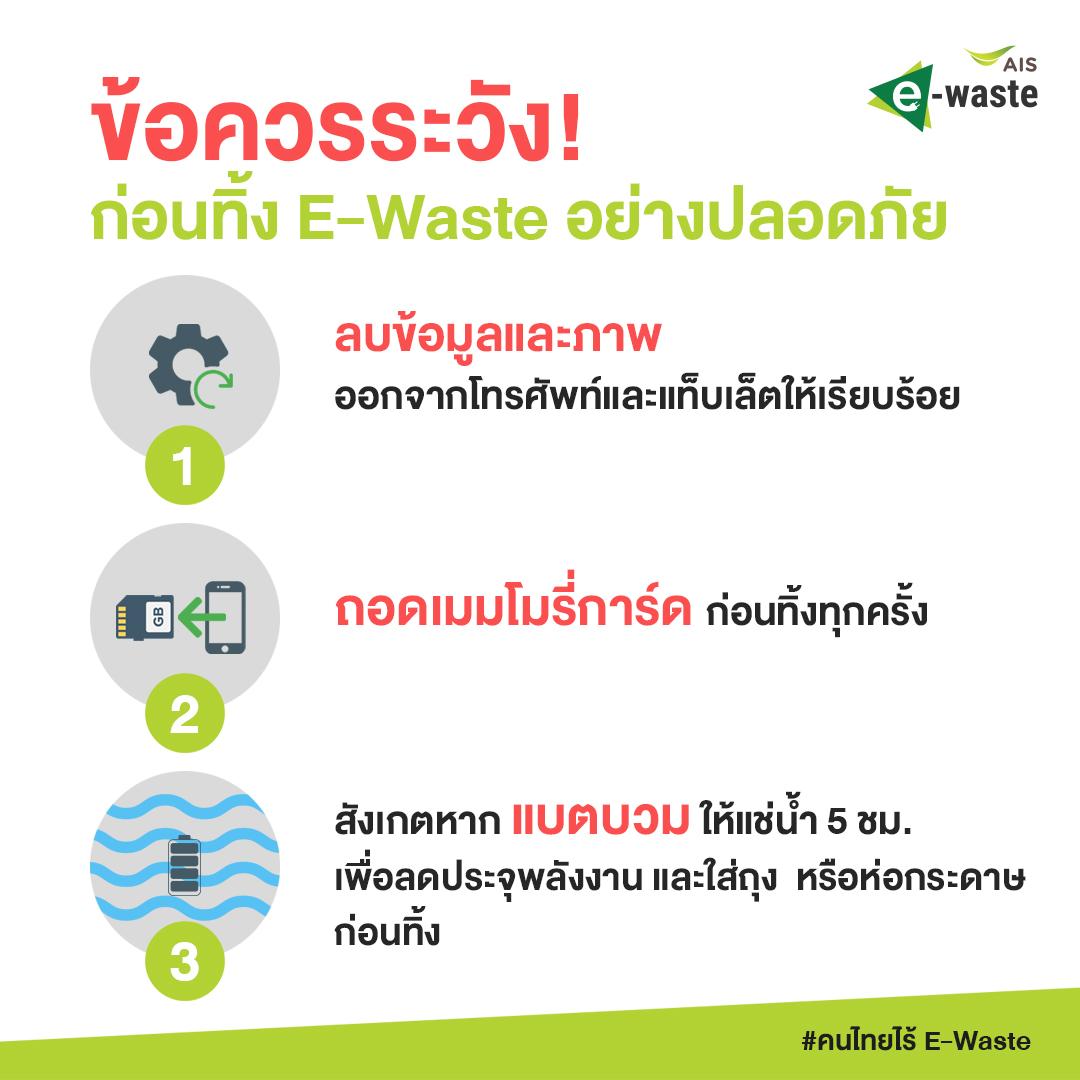 200902 PIC09 ข้อควรระวังในการทิ้ง E-Waste อย่างปลอดภัย