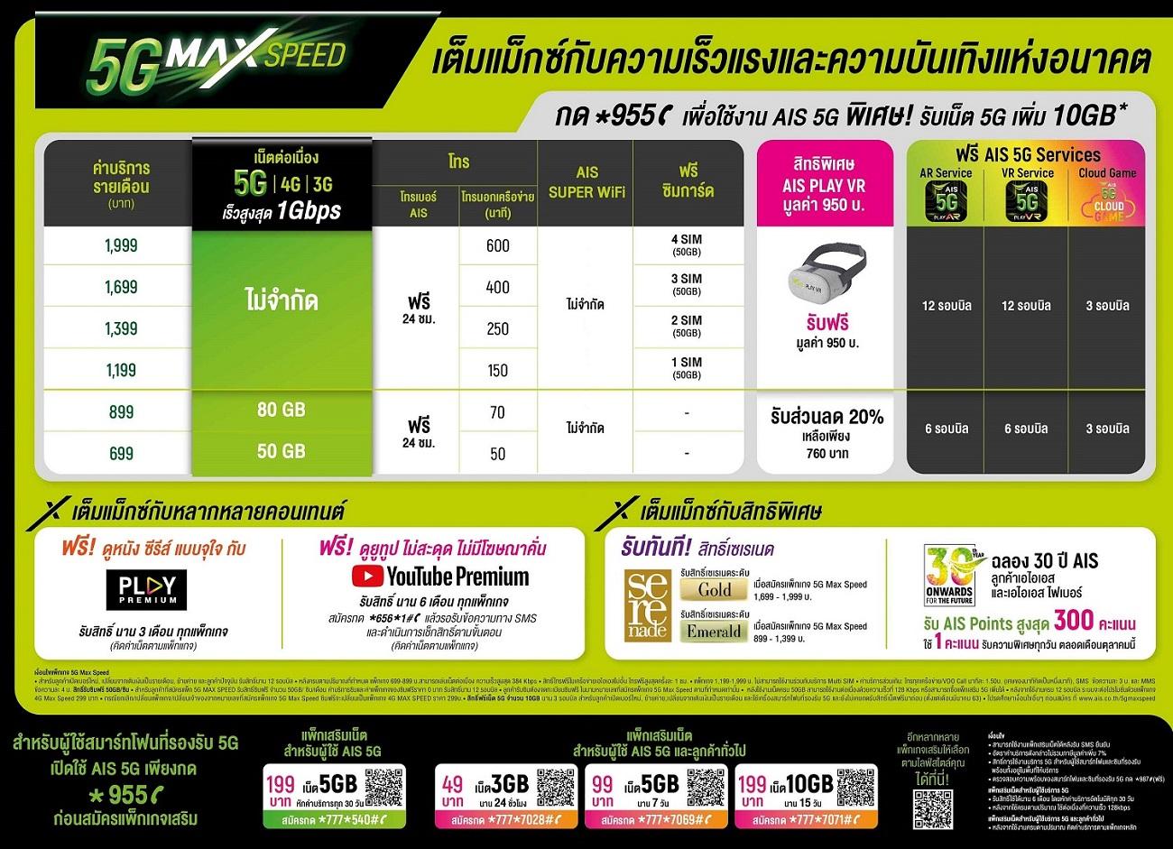 201001 Pic08_เปิดตัวแพ็กเกจ AIS 5G Max Speed แพ็กเกจ 5G แรกของคนไทย