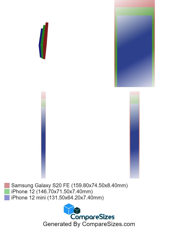 CompareSizes_Samsung_Galaxy_S20_FE_vs_iPhone_12_vs_iPhone_12_mini_1602661098