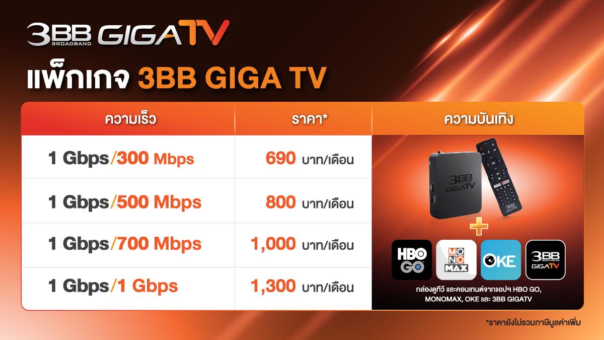 3BB-GIGATV_Pic-6
